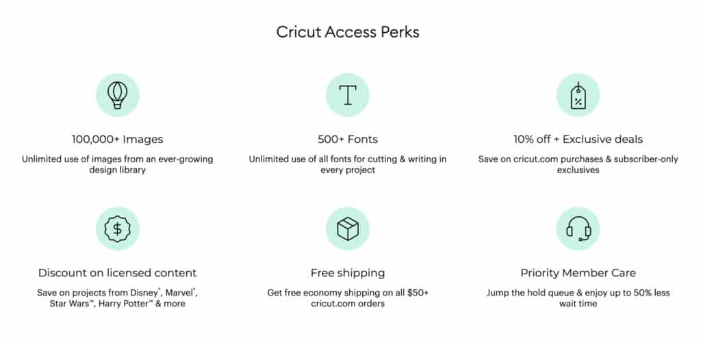 Cricut Access Perks