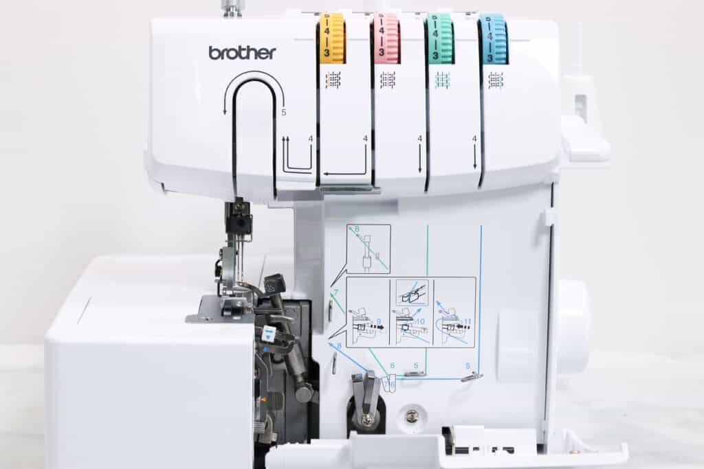 Threading the Brother 1034D Serger | Brother 1034D Serger by popular US sewing blog, Sweet Red Poppy: image of the Brother 1034D Serger threading guide.
